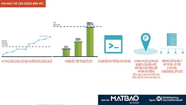 MatBao-VPS-2.png
