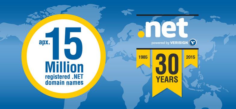 Kỷ niệm 30 năm tên miền .NET