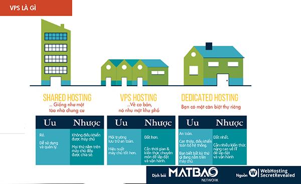 MatBao-VPS-(2).png