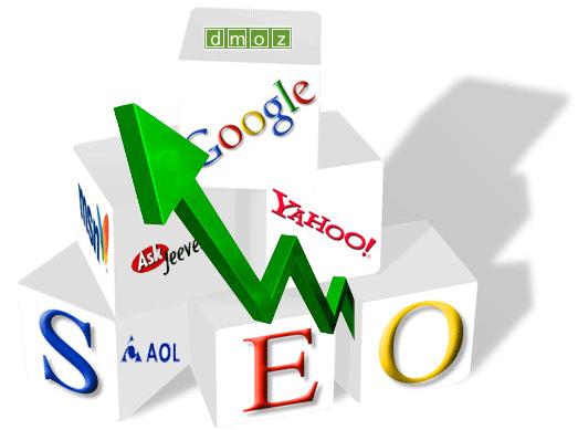 Cách đẩy từ khóa lên Top Google