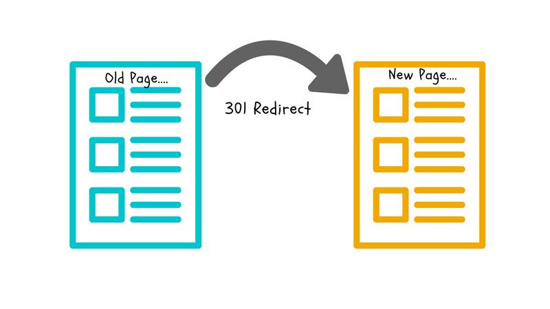 Redirect Permanently 301 giúp bạn chuyển hướng tự động khi người dùng nhập URL cũ sang URL mới
