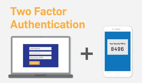 Two – Factor authentication