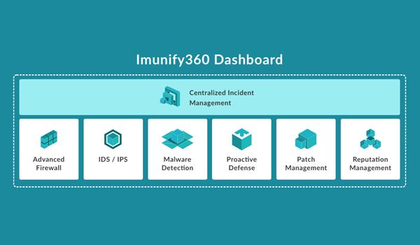 Imunify360 cung cấp các giải pháp xử lý mã độc